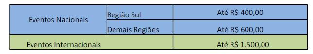 tabela 01